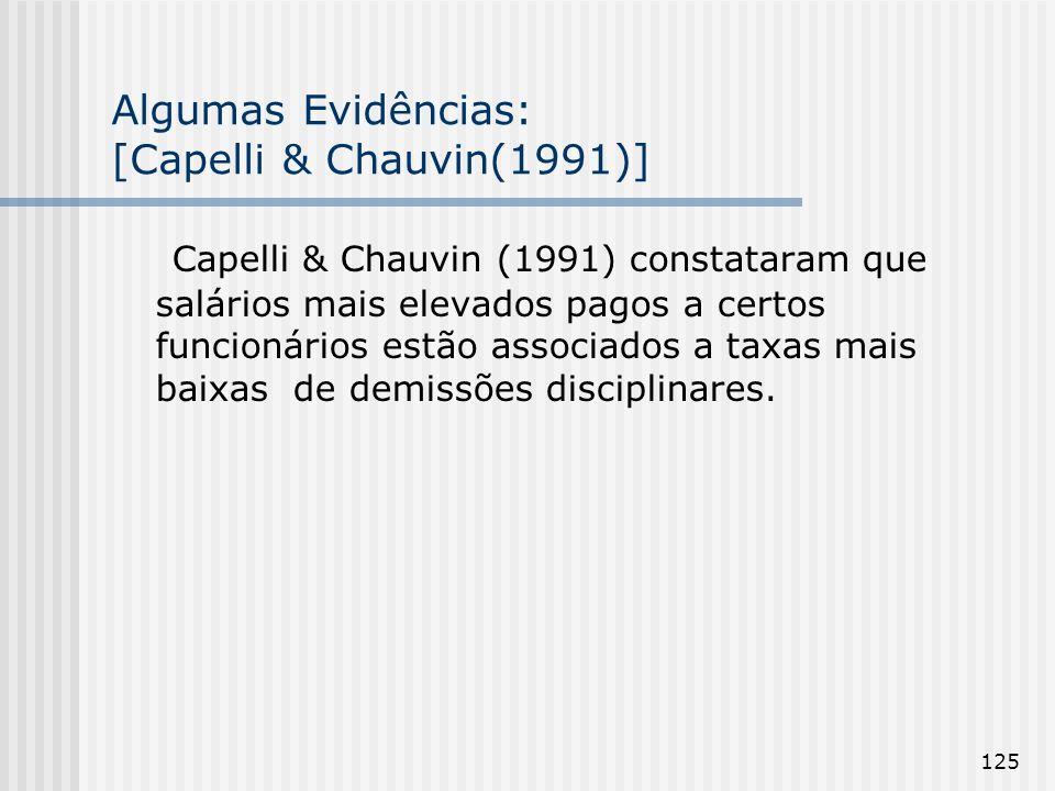 Algumas Evidências: [Capelli & Chauvin(1991)]